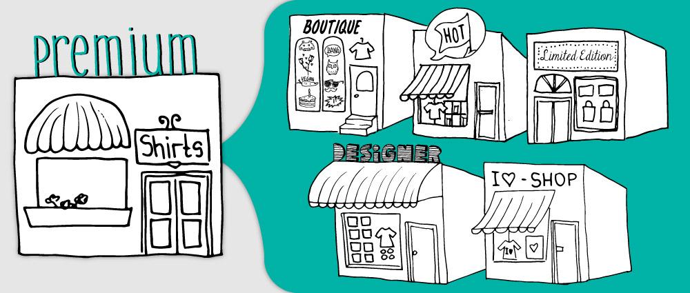 Premium Shops
