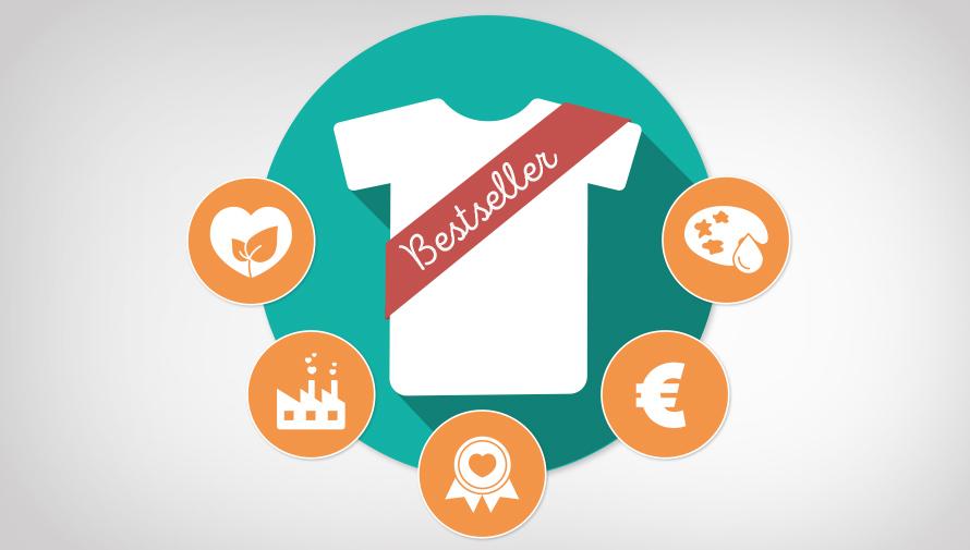 blog_sales-overview_de